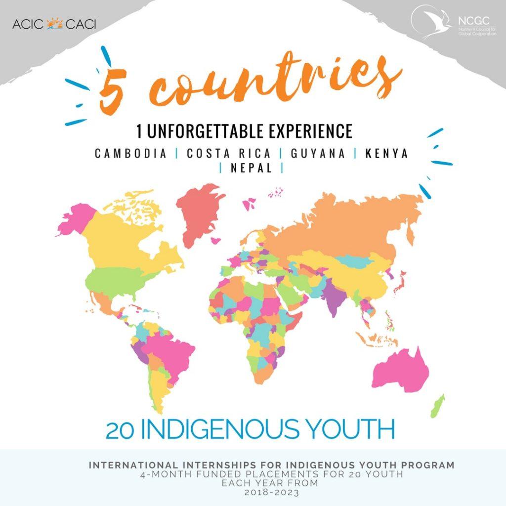 International Internship For Indigenous Youth Byte